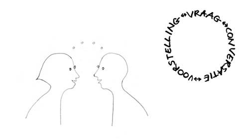gesprekspartner